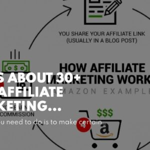 Facts About 30+ Best Affiliate Marketing Programs To Boost Your Profits Revealed