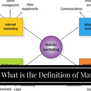 The Of What is the Definition of Marketing in Business?