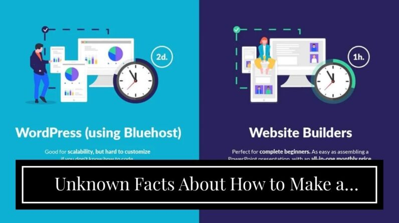 Unknown Facts About How to Make a Website From Scratch (HTML, WordPress, or