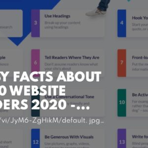 4 Easy Facts About Top 10 Website Builders 2020 - Simple and Easy Best Web Described