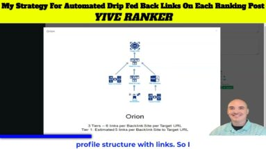 7 Yive Ranker MY Strategy for automated drip fed backlinks on each ranking post - yiveranker